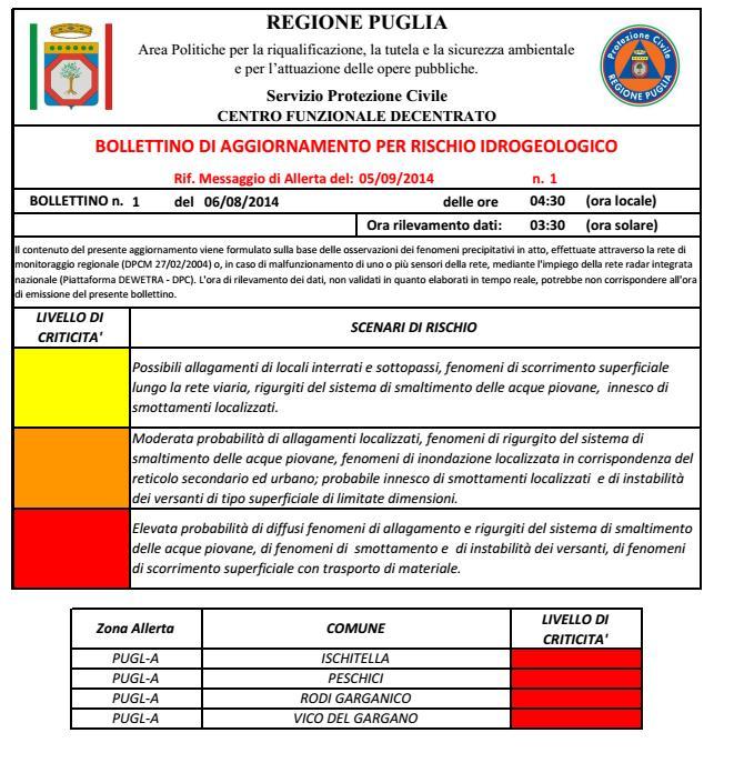PROTEZIONECIVILEREGIONEPUGLIA-06092014