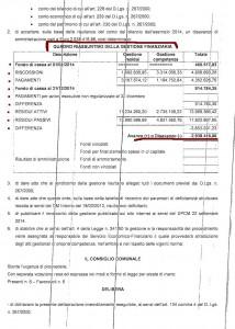 eserciziofinanziario2014-30062015
