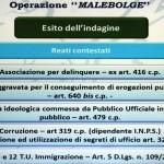 operazione MALABOLGE6