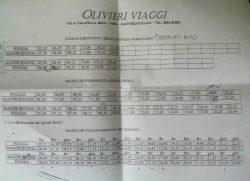 ORARI ST
