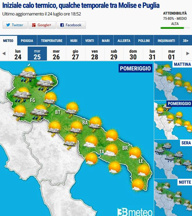 Gargano, domani pioggia e calo temperature Seguirà un nuovo ritorno dell'anticiclone, del bel tempo