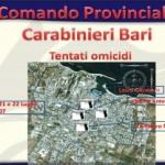 Tentati omicidi (Bari)