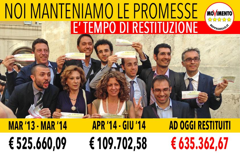 Parlamenti puglia 5 stelle restituito oltre 600mila euro for Parlamentari 5 stelle elenco