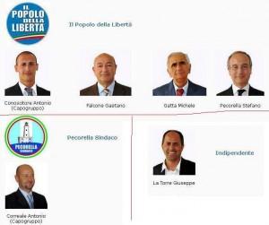Nella elaborazione grafica i consiglieri comunali del centrodestra di Manfredonia + 1 indipendente (statoquotidiano)