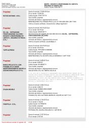 GESPO SOCI 1 (CCIAA FG 15.01.2018)
