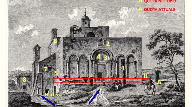 Fig. 1, Tavola numero 8 posta tra le pagine 18 e 19 del Voyage pittoresque ou Description des royaumes de Naples et de Sicile, 4 voll., Paris, s.n., 1781-1786. Volume III (1783), Jean-Claude Richard de Saint-Non. Acquaforte disegnata da Jean Loius Desprez (1743-1804) e incisa da Pierre Gabriel Berthault (1748-1819). (Veduta esterna di una chiesa dei Cappuccini a Siponto / Costruita con resti antichi nello stesso luogo in cui sorgeva la vecchia Siponto). Il Desprez ha utilizzato molto probabilmente, per la stesura del rilievo, una camera ottica portatile, come all'epoca era in uso per la riproduzione dei rilievi architettonici, e che può essere considerata l'antenata della fotografia.