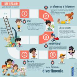 giocattoli-infografica