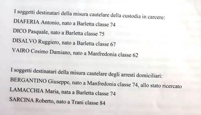 nomi operazione barletta manfredonia - 08082019