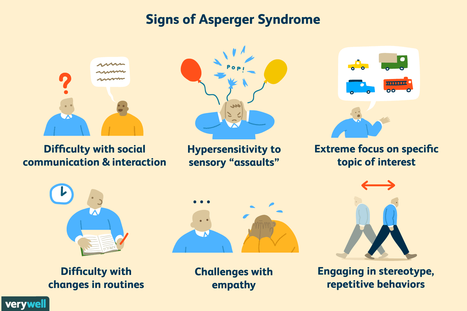 asperger s syndrome undiagnosed adults